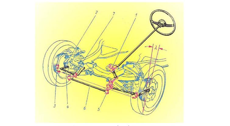 تشخيص اعطال السيارات كتاب خاص pdf