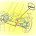 كتاب تشخيص أعطال نظام التوجيه في السيارات PDF