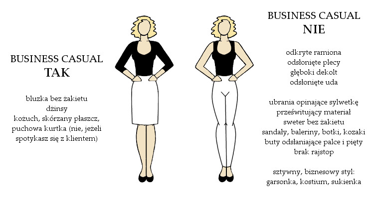 Agnieszka Sajdak-Nowicka jak się ubrać do pracy strój business casual