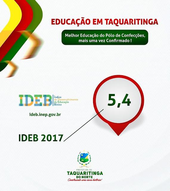 Resultado de imagem para educação de taquaritinga do norte destaque