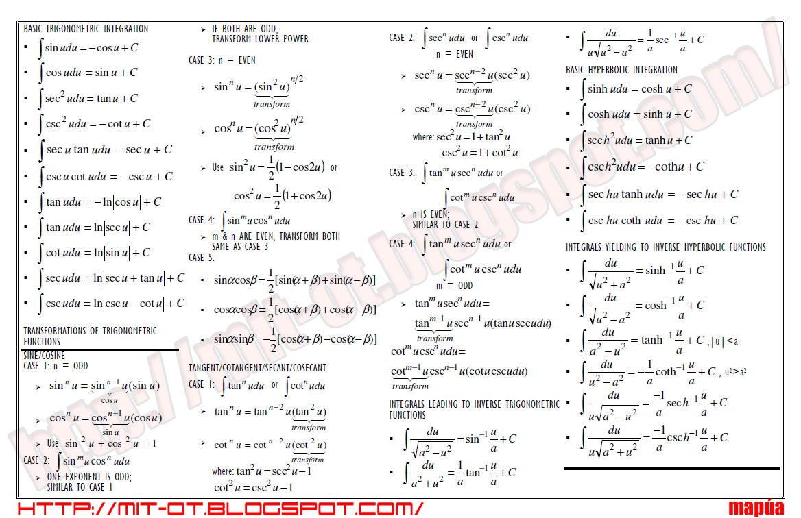 Pictures of Differentiation All Formulas Pdf - #rock-cafe