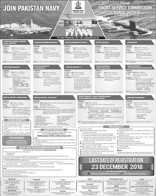 Pak Navy Jobs December 2018 Short Service Commission Course SSC 2019-A Apply Online
