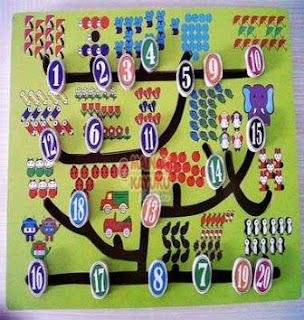 Maze Angka Mainan Edukasi