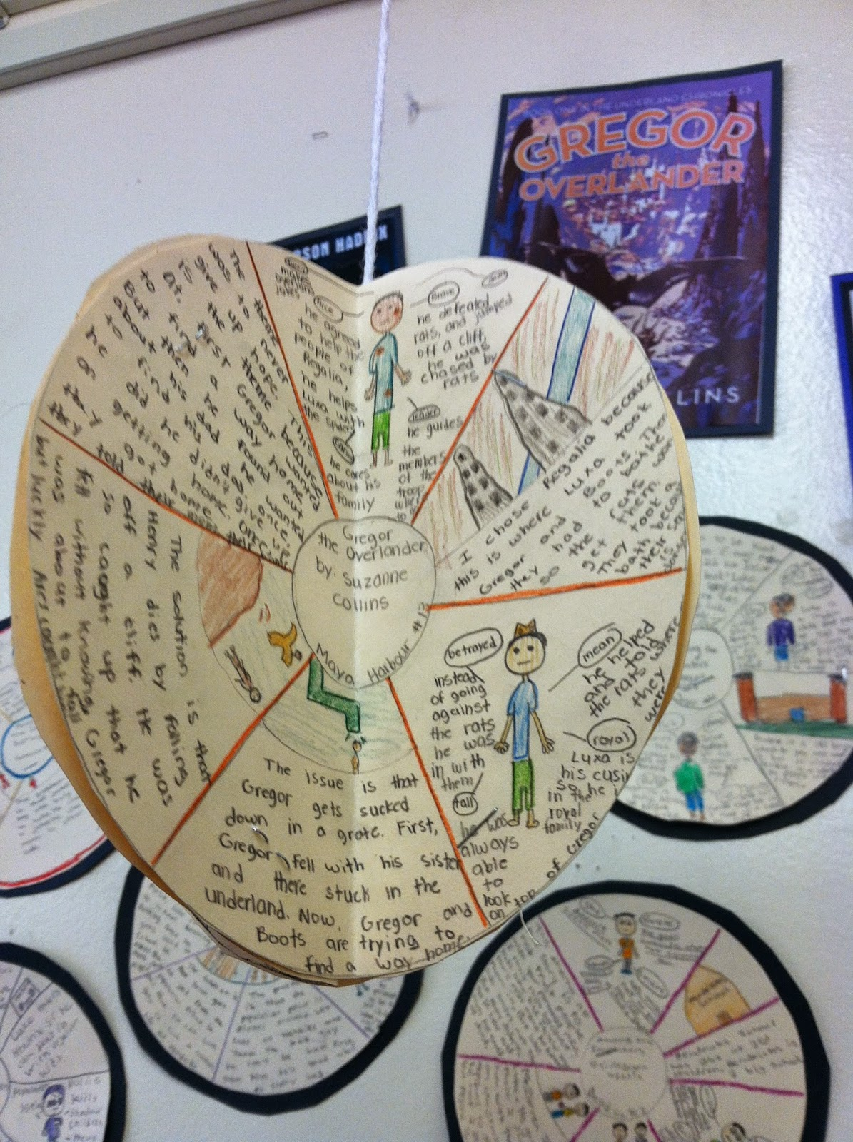 Teaching writing about literature