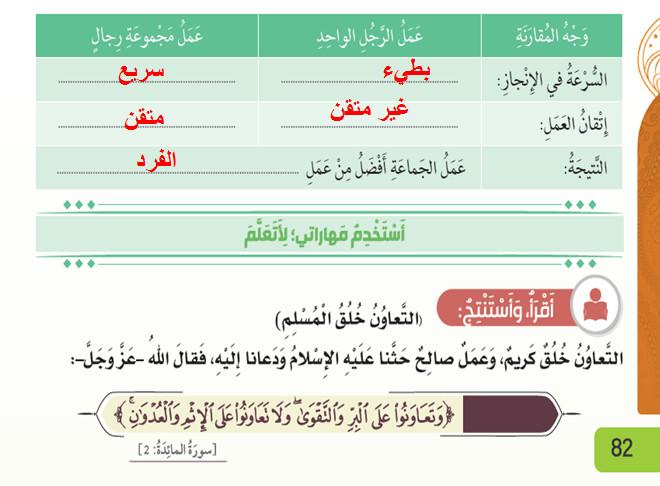 مدونة تعلم حل الدرس الثاني في التربية الاسلامية التعاون سرالنجاح للصف الثالث الفصل الثالث