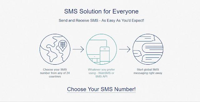5 مواقع مجانية تقدم الأرقام المؤقتة لاستقبال الرسائل النصية عليها
