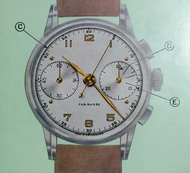 cronografo_reloj_contador_minutos_compro