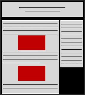 Cara memasang 2 iklan adsense ditengah postingan pada blogspot