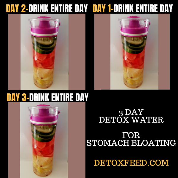 Stomach Bloating Detox Water