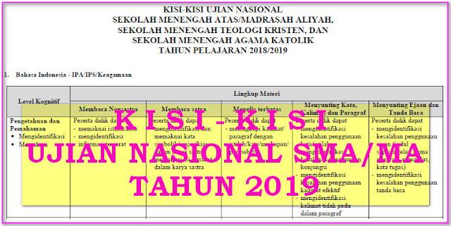 KISI KISI UJIAN NASIONAL (UN) 2019 SMA/MA KURIKULUM 2013 - BSNP