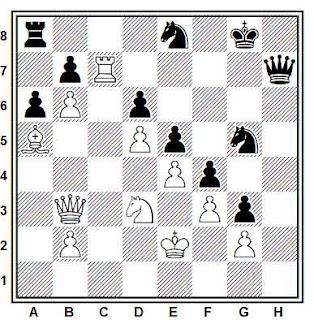Posición de la partida de ajedrez Roeder - Hebden (Berna,1992)