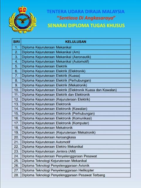 Selamat membuat Permohonan Perajurit Muda Tentera Laut Diraja Malaysia 2018 secara online. Semoga anda berjaya dalam sesi pengambilan tentera laut ambilan 2018.