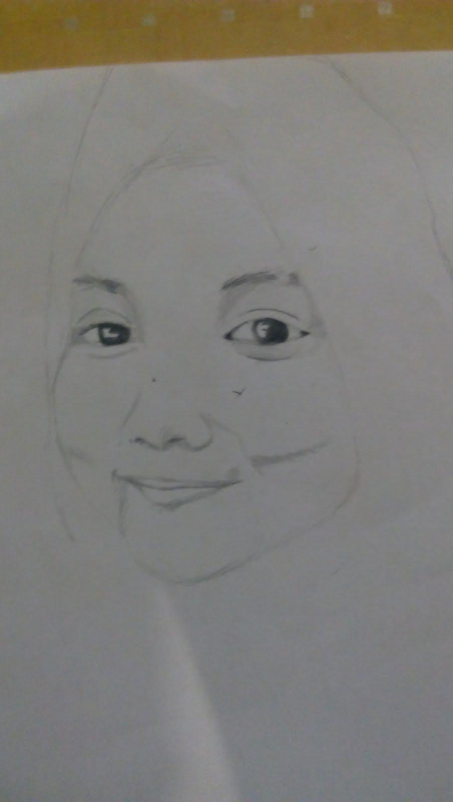 Gambar Sketsa Wajah Perempuan Hijab