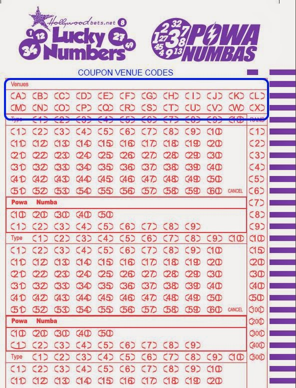 Hollywoodbets Sports Blog: Coupon Codes - Lucky Numbers