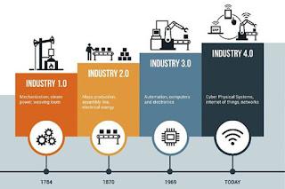 ASN sambut Era Industri 4.0