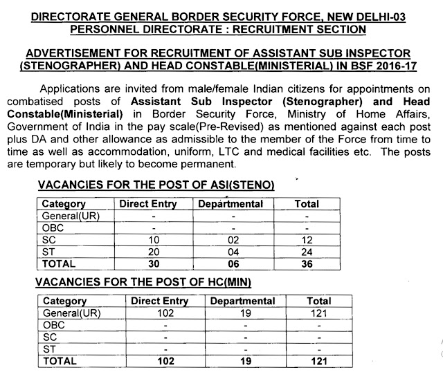 Bsf Recruitment 2018 Bsf Nic In Or Rectt Bsf Gov In Apply