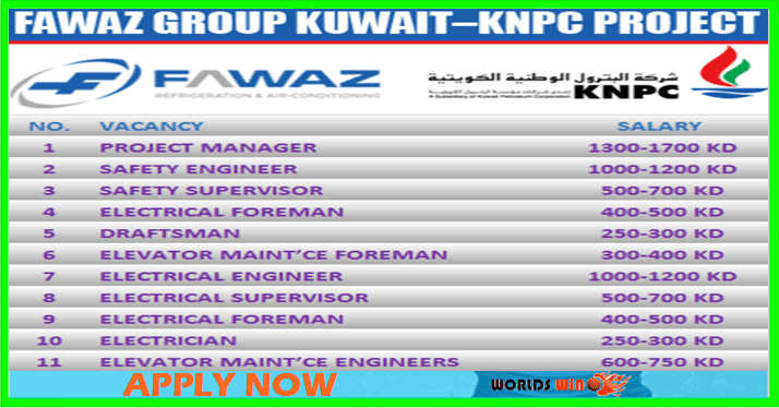 Oil and Gas Companies Kuwait & Uae – Apply Now - LinJob
