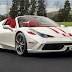 Why Should You Rent A Luxury Or Exotic Car