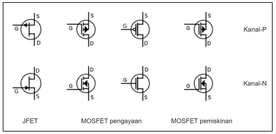 Apa itu MOSFET ? dan Prinsip Kerja