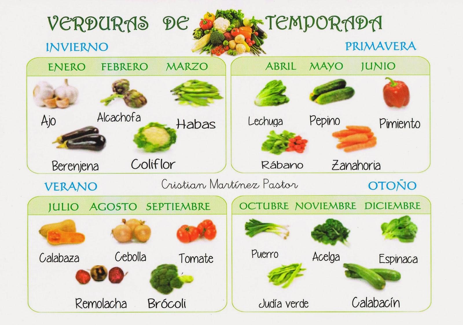 Resultado de imagen de frutas y verduras de temporada