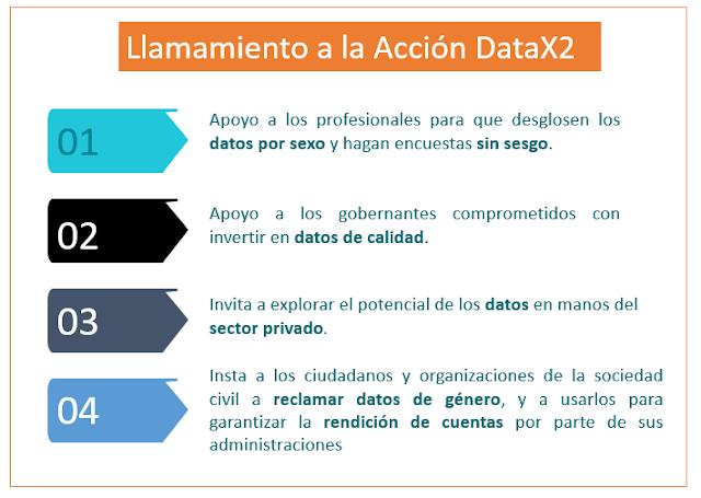 Llamamiento a la acción por parte de DataX2