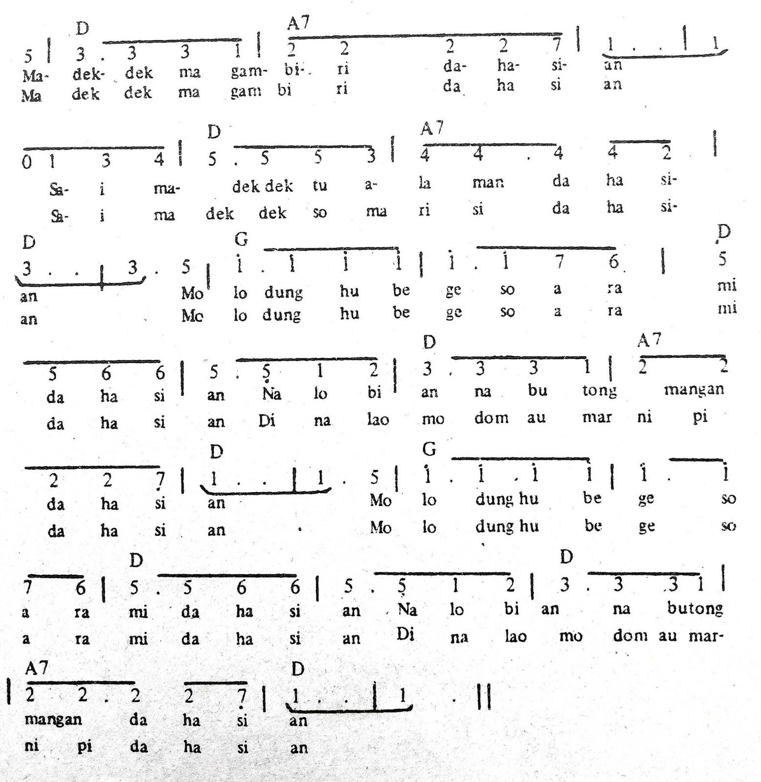 Chord & Arti Lirik Lagu Sumatera Utara: Madekdek Magambiri + Not Angka