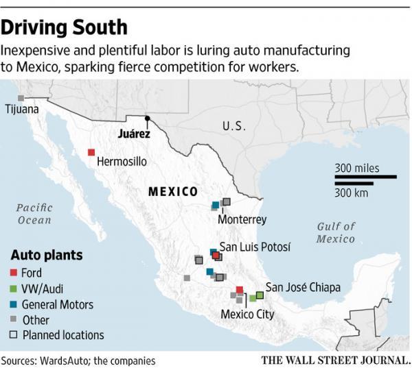 Мексиканский автопром