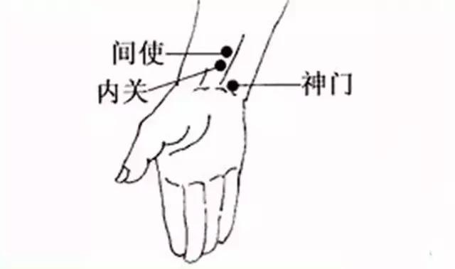 教您如何解決失眠中醫按摩六大穴位幫助您(調節氣血)