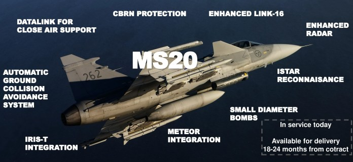 Military and Commercial Technology: Gripen C / D MS20 vs F