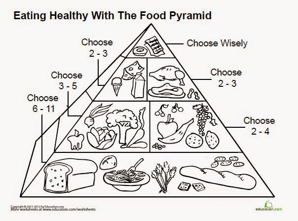 This is Nadin's page: Food Pyramid B&W