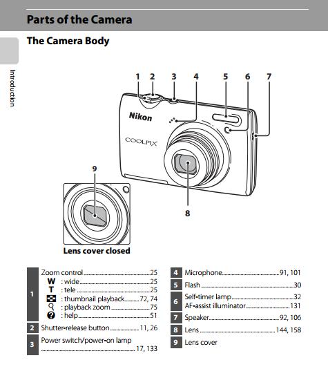 Part Of Nikon Coolpix S5100