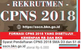 GAMBAR Formasi CPNS 2018 Yang sudah Disetujui Kemenpan RB & BKN