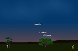 Jupiter Venus and Mercury May 21st 2013