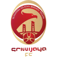 2019 2020 Recent Complete List of Sriwijaya FC Roster 2019 Players Name Jersey Shirt Numbers Squad - Position