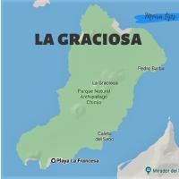 vacanze a La Graciosa Canarie