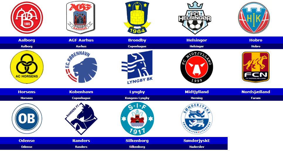 Denmark Superligaen