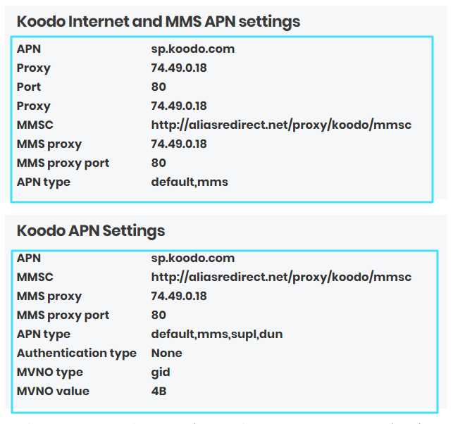 New Koodo APN Settings