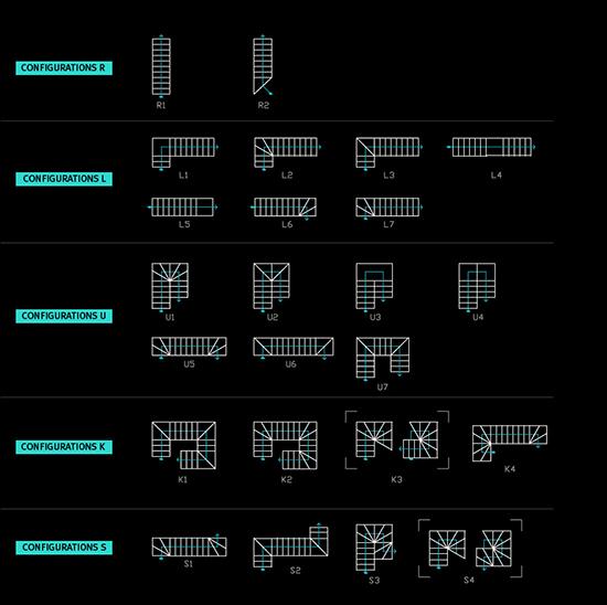 berbagai model denah tangga minimalis