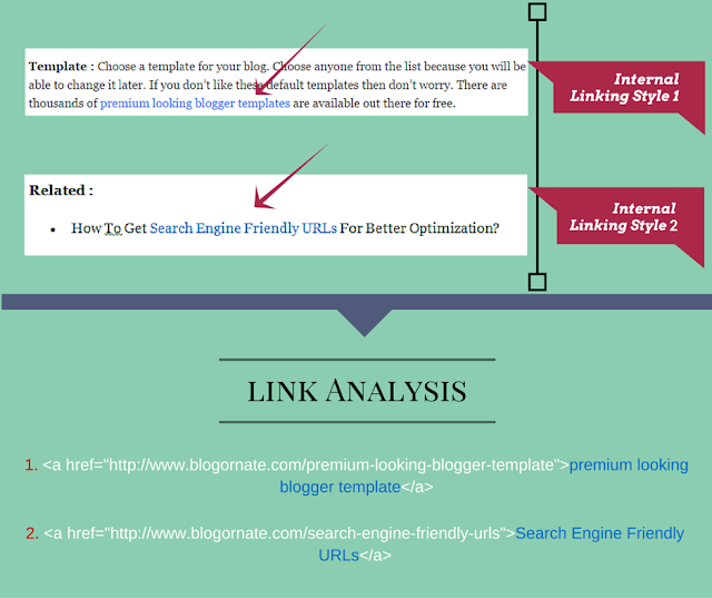 Example of internal linking.