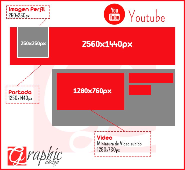 guía de tamaños youtube 2017