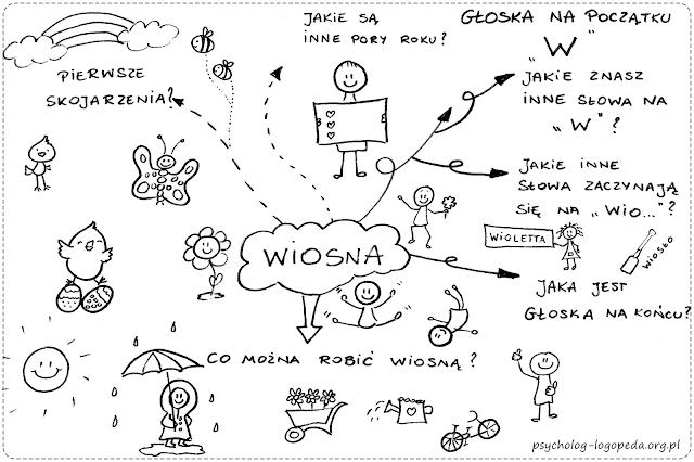 psycholog-logopeda.org.pl materiały logopedyczne do druku