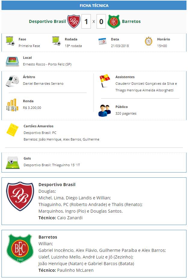 Ficha Técnica de Desportivo Brasil 1 x 0 Barretos - Paulista da A3 2018