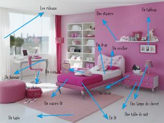 Resultado de imagen de la chambre
