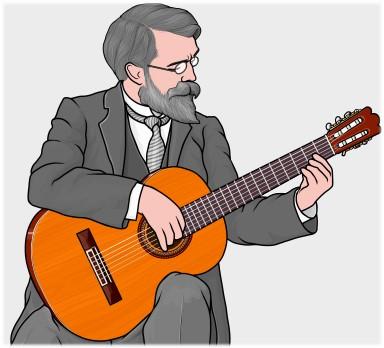 スペインのギタリスト フランシスコ・タレガ(Francisco Tarrega)
