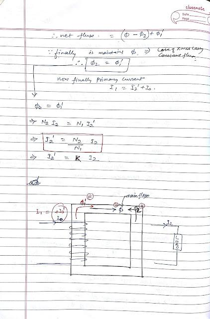 Transformer on Load, EMF Equation, Numericals : Electrical