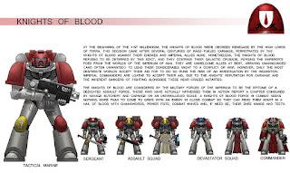 TRASFONDO. KNIGHTS OF BLOOD.