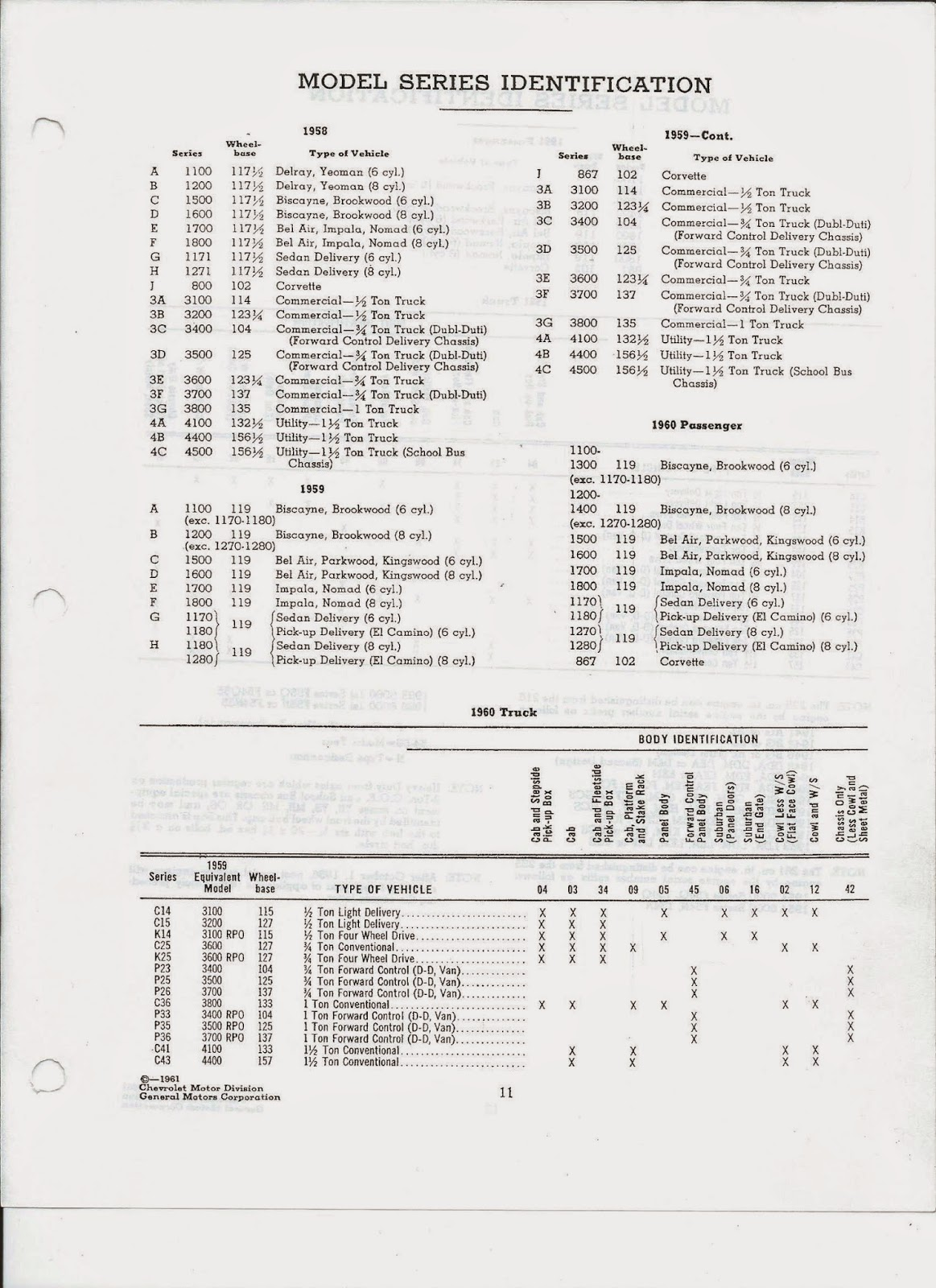 Chev 235 Guy 56 Engine Codes