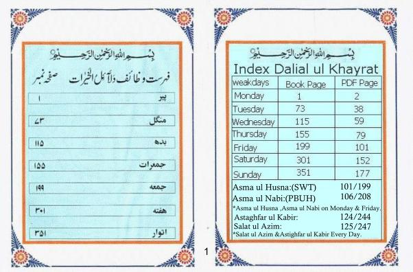 Dalail Al Khayrat With Urdu Translation PDF Book