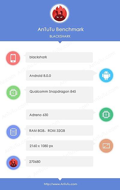 Xiaomi BlackShark Gaming Smartphone antutu benchmark