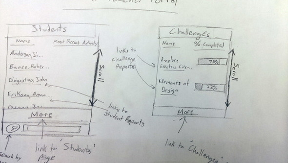 Teacher's App Wireframing